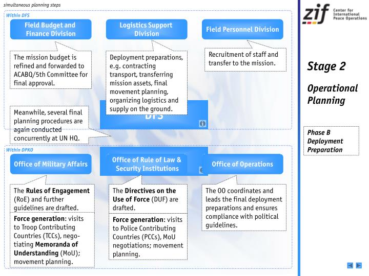 simultaneous planning steps