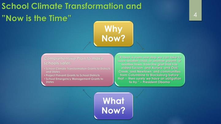 School Climate Transformation and