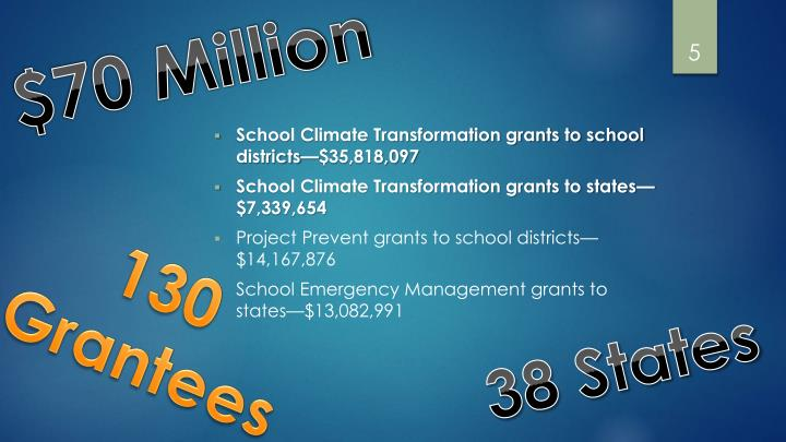 School Climate Transformation grants to school districts—$35,818,097