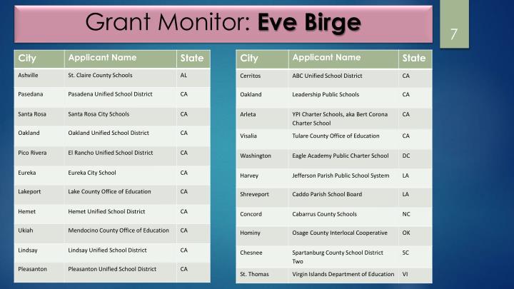 Grant Monitor: