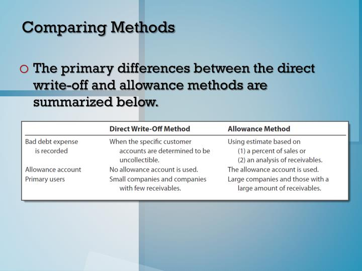 Comparing Methods