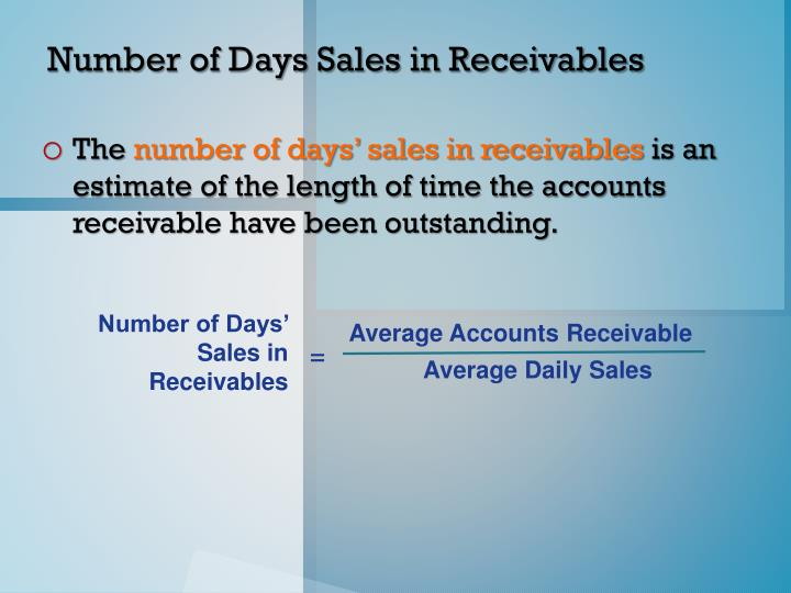 Number of Days' Sales in Receivables