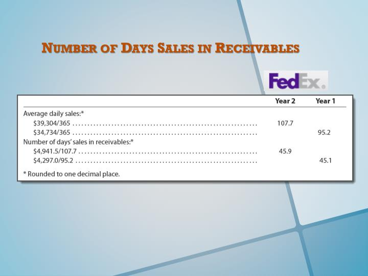 Number of Days Sales in Receivables
