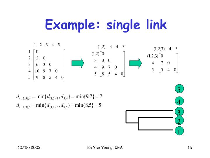 Example: single link