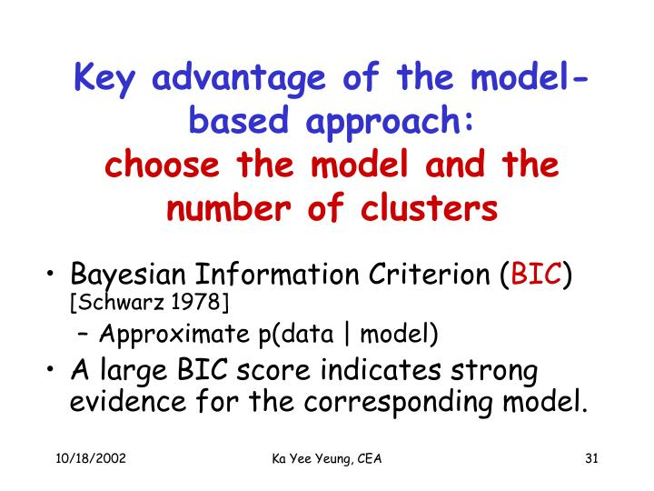 Key advantage of the model-based approach: