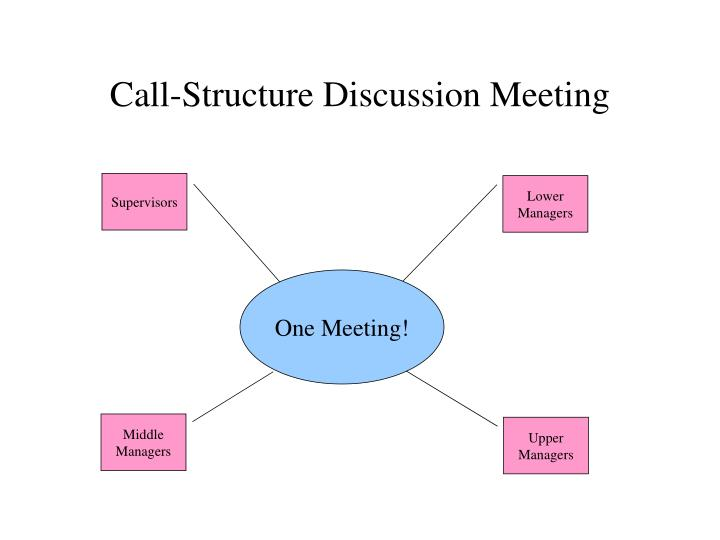 Call-Structure Discussion Meeting