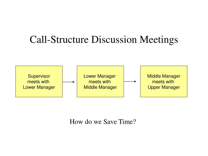 Call-Structure Discussion Meetings