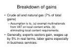 breakdown of gains1