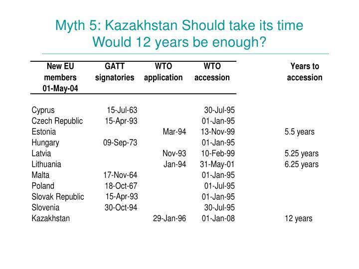 Myth 5: Kazakhstan Should take its time