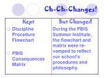 ch ch changes1