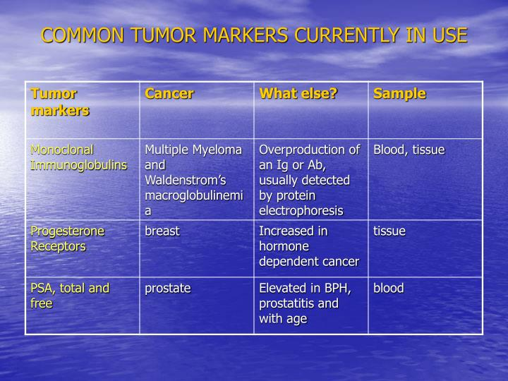 COMMON TUMOR MARKERS CURRENTLY IN USE