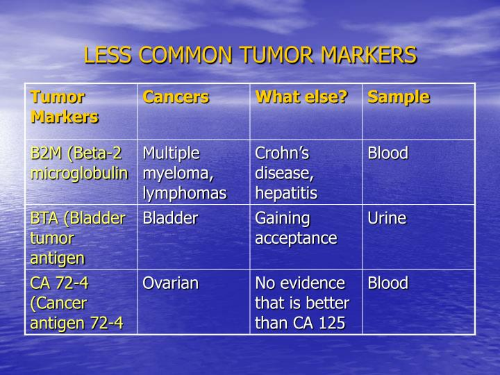 LESS COMMON TUMOR MARKERS