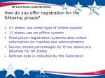 how do you offer registration for the following groups
