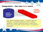 integration the new buzz word