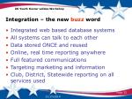 integration the new buzz word1