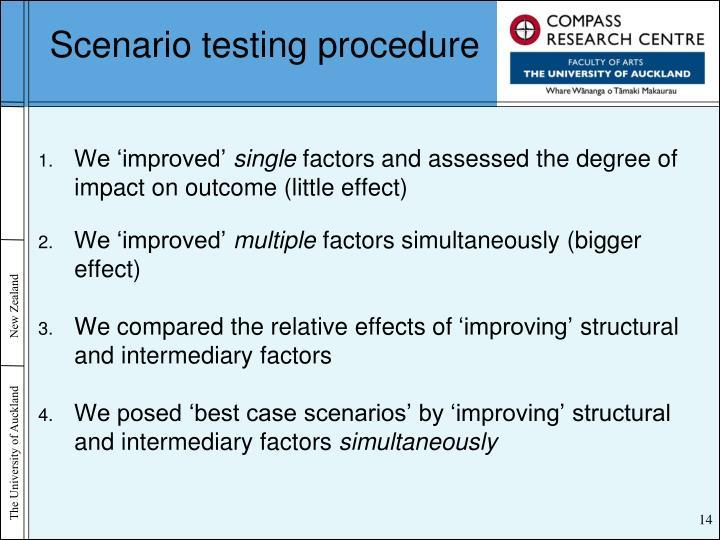 Scenario testing