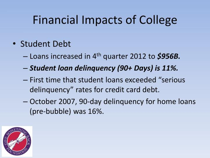 Financial Impacts of College