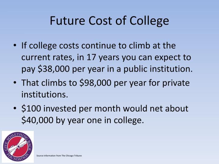 Future Cost of College