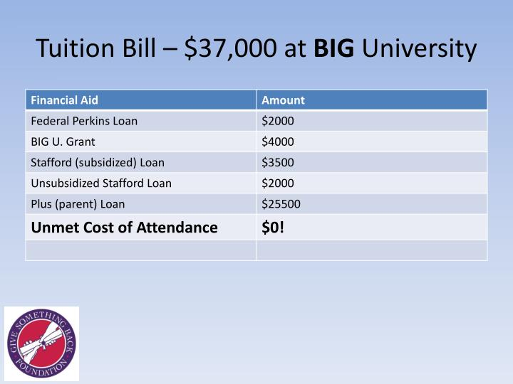 Tuition Bill – $37,000 at