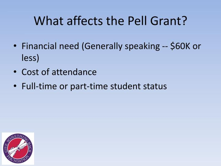 What affects the Pell Grant?