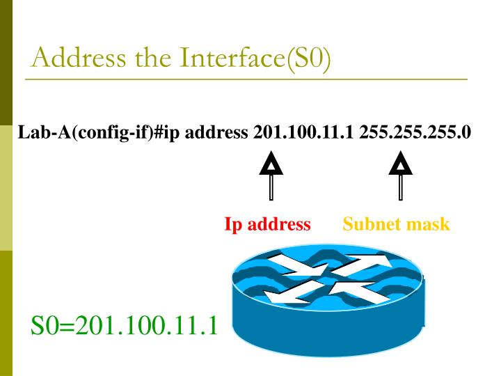 Address the Interface(S0)