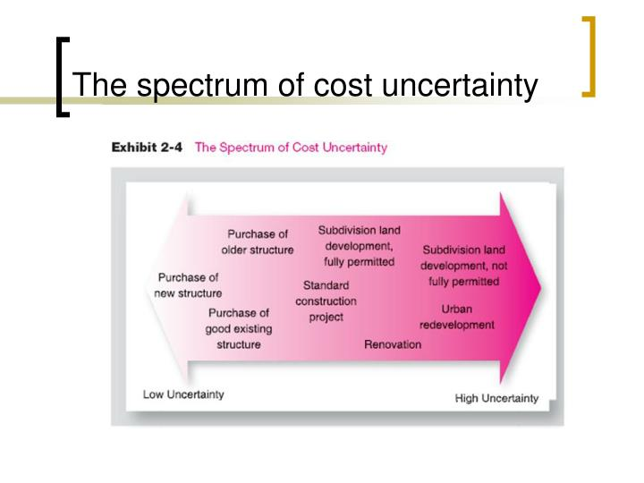 The spectrum of cost uncertainty