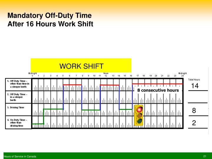 WORK SHIFT