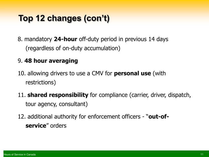 Top 12 changes (con't)