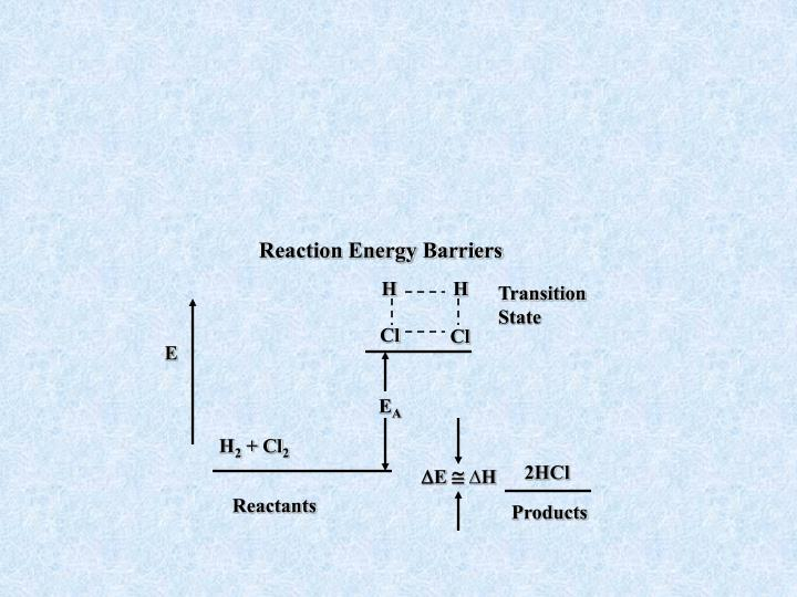 Reaction Energy Barriers