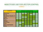 insecticide use for vector control emro