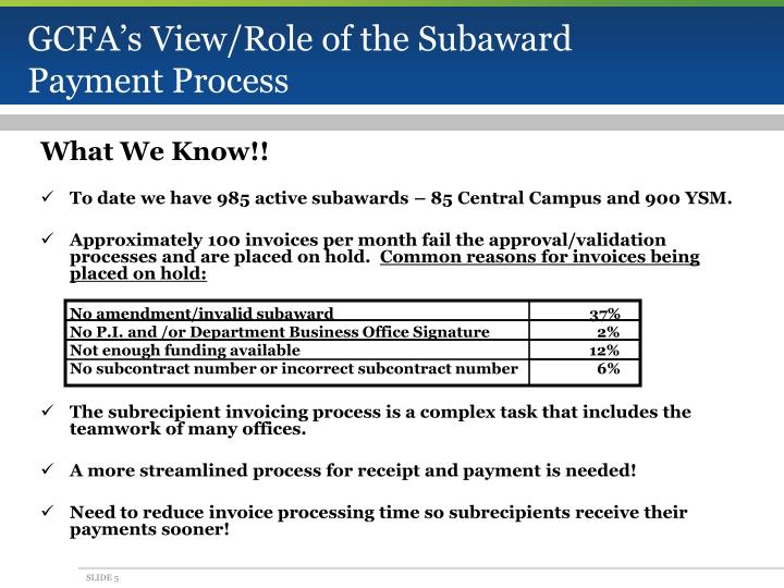 GCFA's View/Role of the Subaward Payment Process