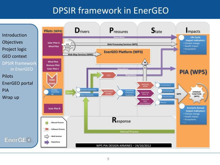 DPSIR framework in