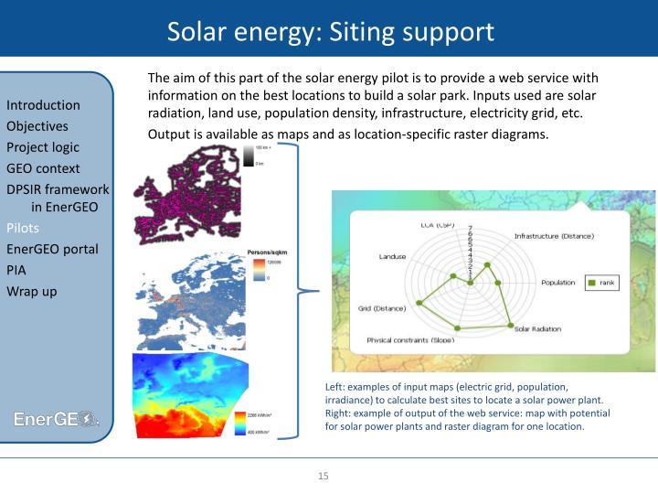 Solar energy:
