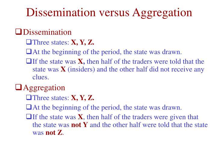 Dissemination versus Aggregation