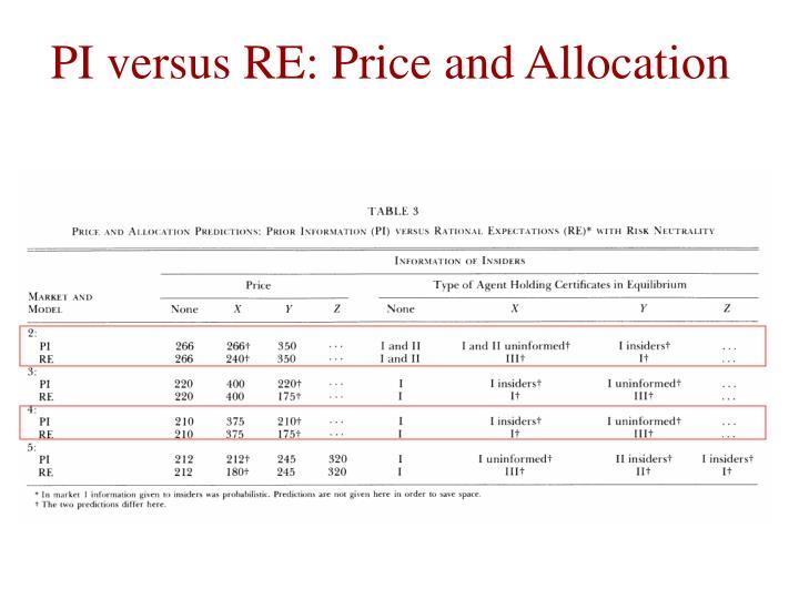 PI versus RE: Price and Allocation