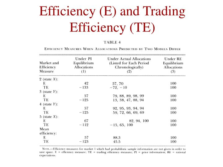 Efficiency (E) and Trading Efficiency (TE)