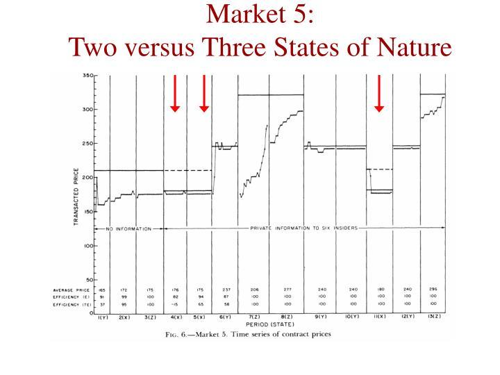 Market 5: