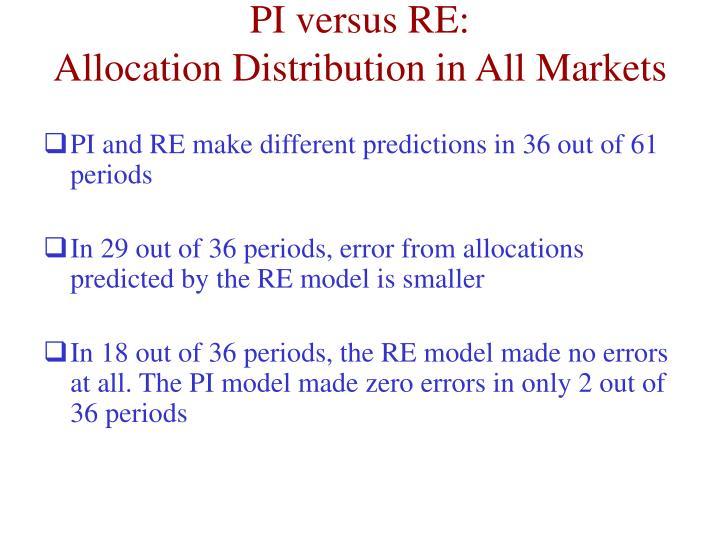 PI versus RE:
