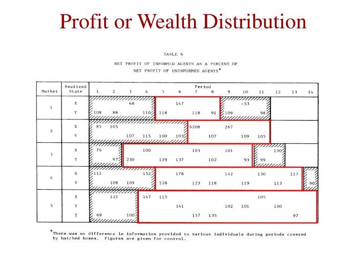 Profit or Wealth Distribution