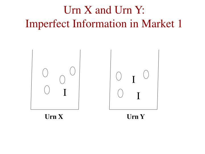 Urn X and Urn Y: