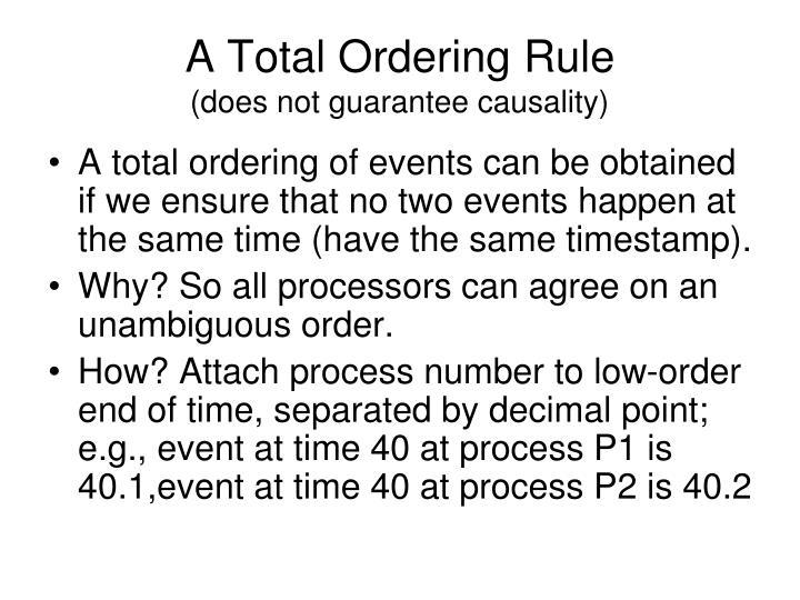 A Total Ordering Rule