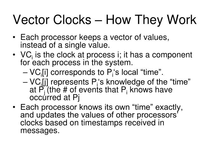 Vector Clocks – How They Work