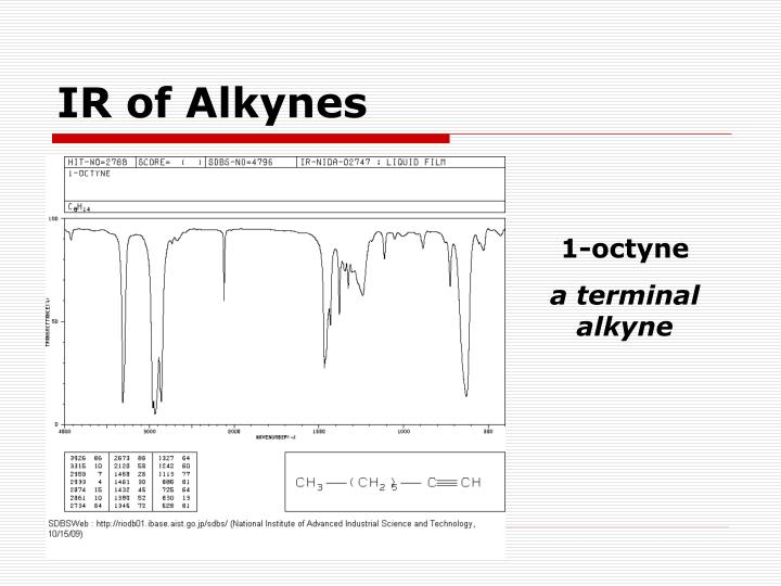 IR of Alkynes