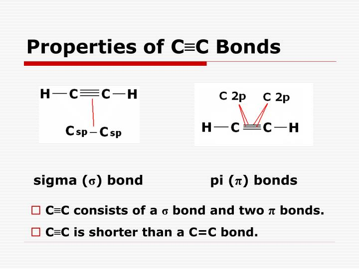 Properties of c c bonds