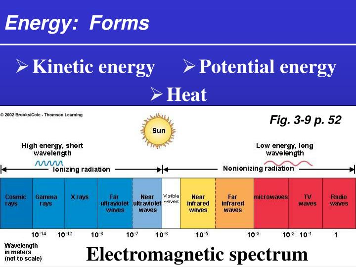 Energy:  Forms