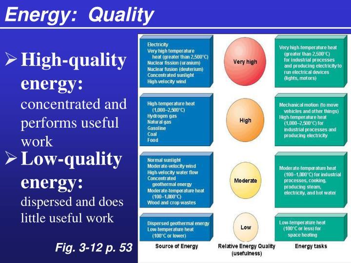 Energy:  Quality