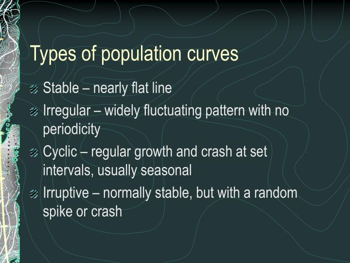 Types of population curves