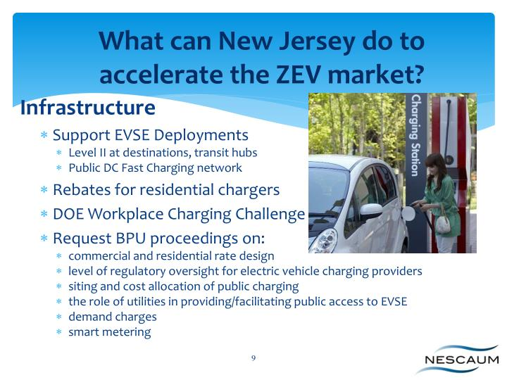 What can New Jersey do to accelerate the ZEV market?