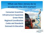 what can new jersey do to accelerate the zev market