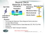 beyond cmos materials interfaces